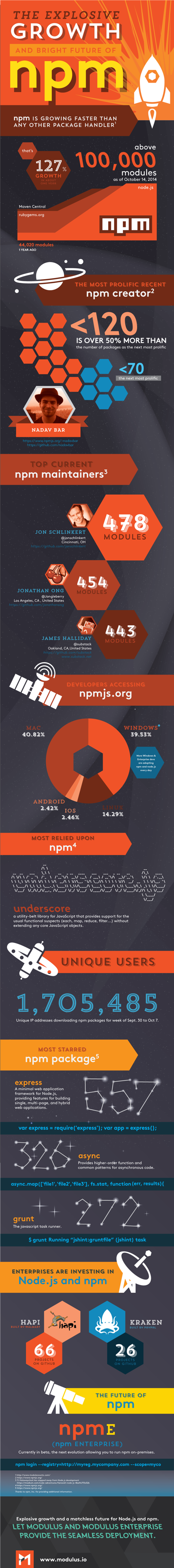 module-counts-infographic-light